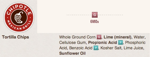 Chipotle Labels GMOs